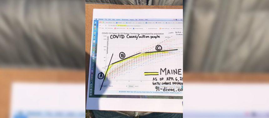 news-bending-curve